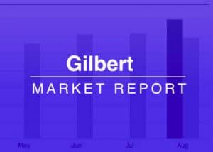 Gilbert Real Estate Market Report