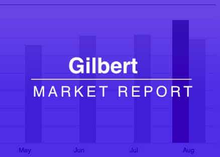 Gilbert Real Estate Market Report