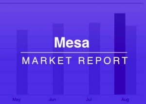 Mesa Real Estate Market Reports