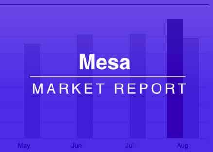 Mesa Real Estate Market Reports